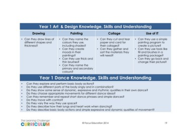 Page 19 - Geography & History Learning Challenge Curriculum