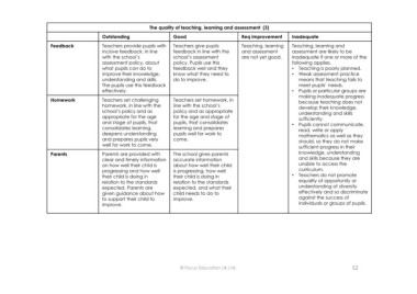 Page 52 - Microsoft PowerPoint - Writing a Self-Evaluation and ...