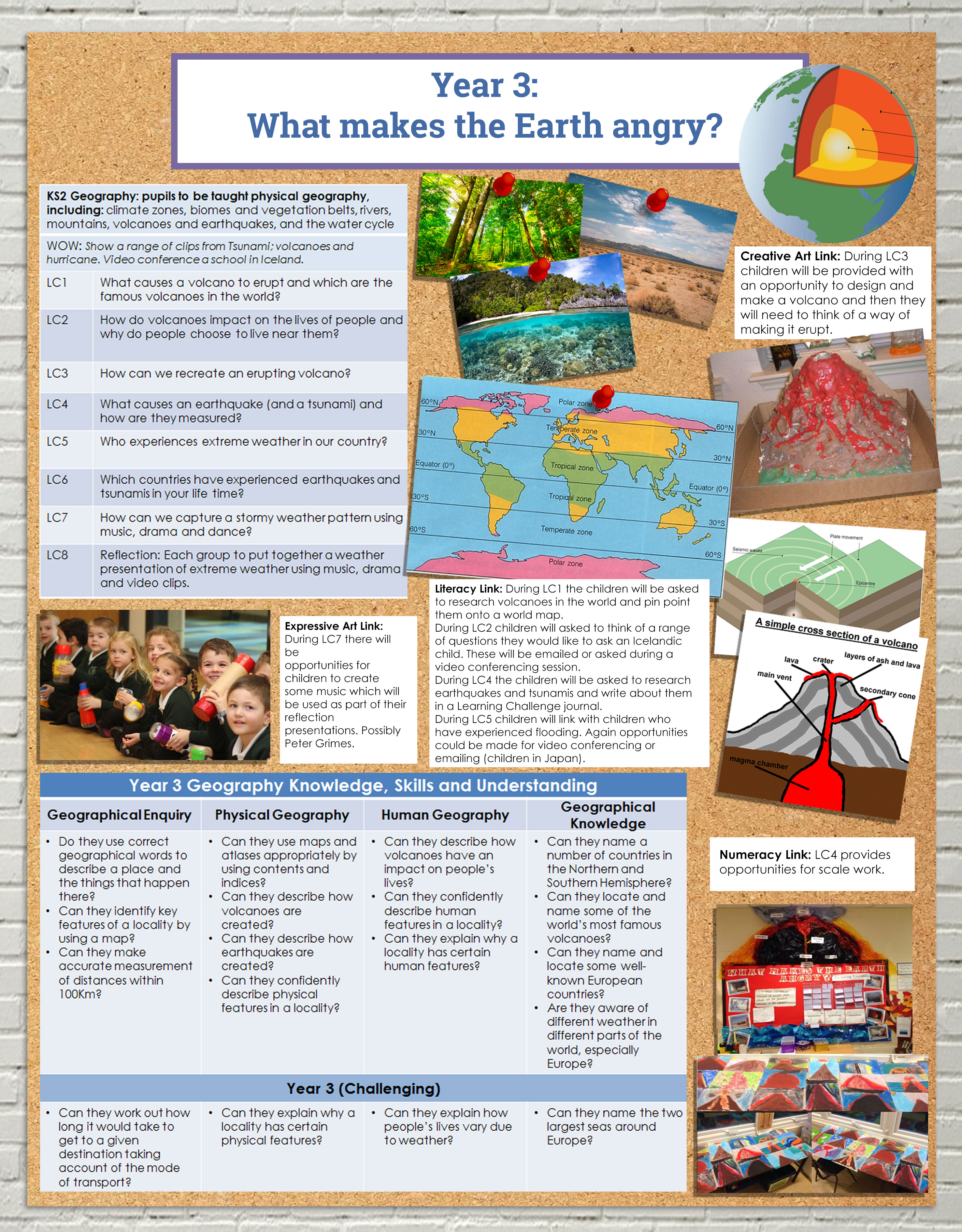 Geography Learning Challenge Curriculum Infograph