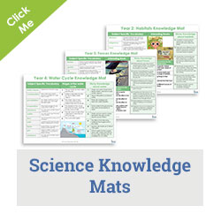 Science Knowledge Mats
