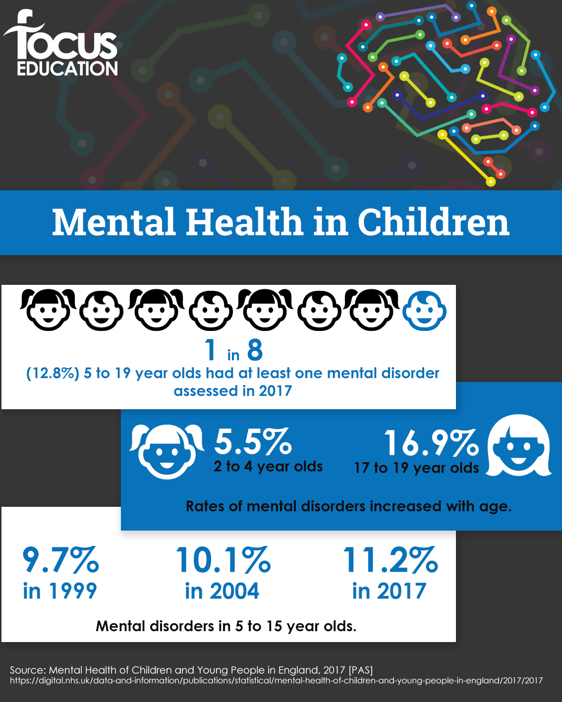 Mental-Health-stat-Infograph